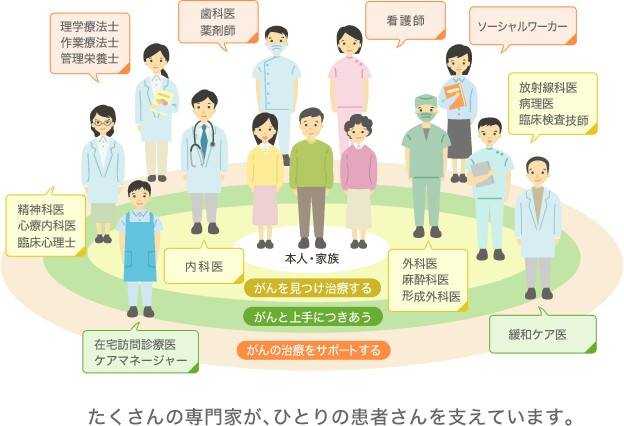 みよし鍼灸治療院は、鍼灸、トリガーポント治療、温灸、などを用いて施術を行なっています。肩こり、腰痛、頭痛、坐骨神経痛、手足のしびれ、自律神経失調症、不定愁訴、冷え性、慢性疲労などでお悩みの方はお気軽にご相談ください。介護保険についての悩みにもお答えいたします。